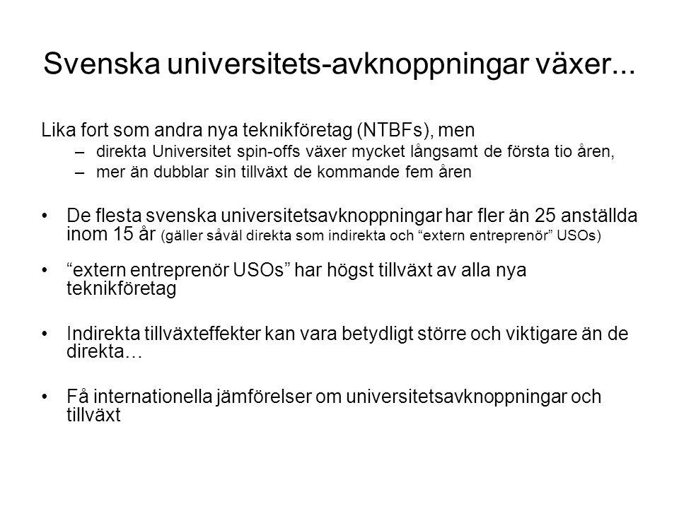 Svenska universitets-avknoppningar växer...