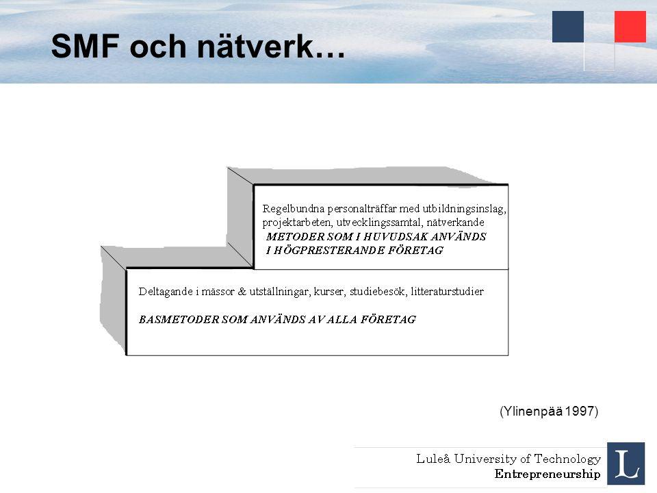 SMF och nätverk… (Ylinenpää 1997)