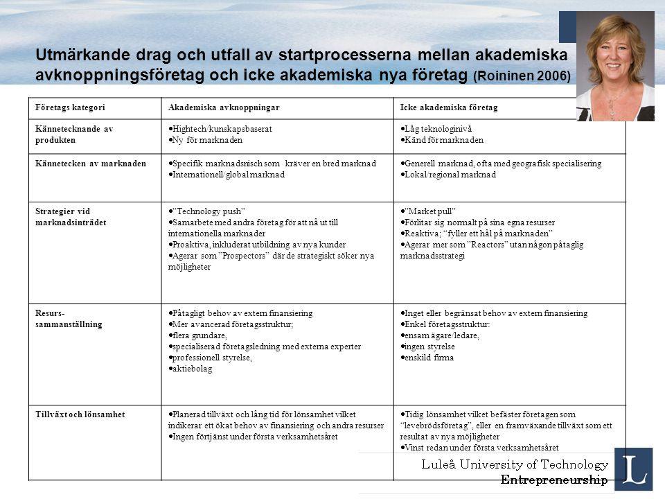 Utmärkande drag och utfall av startprocesserna mellan akademiska avknoppningsföretag och icke akademiska nya företag (Roininen 2006) Företags kategori