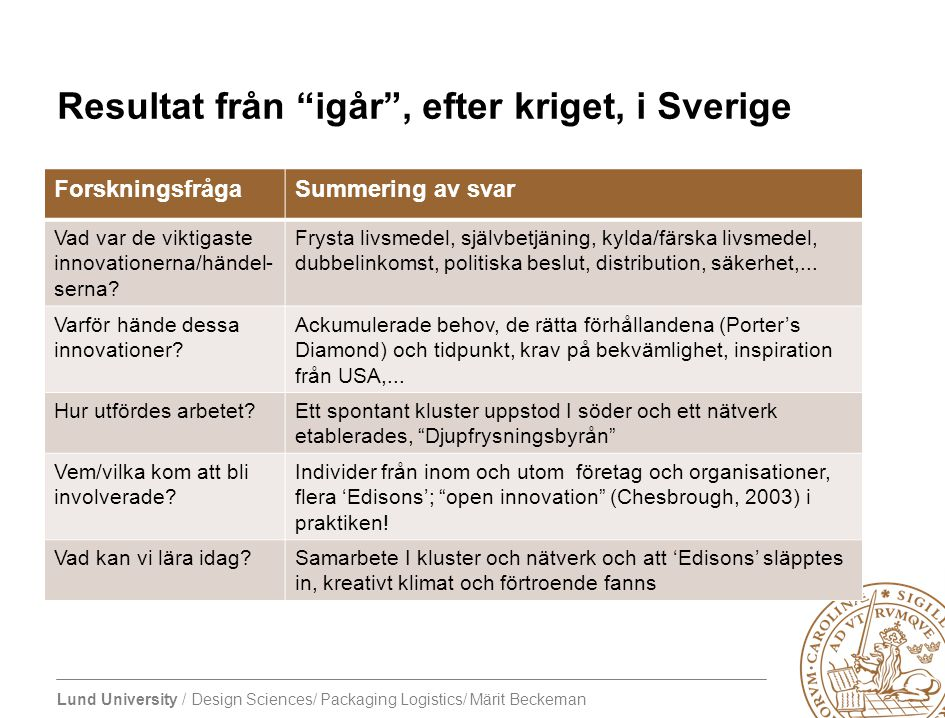Lund University / Design Sciences/ Packaging Logistics/ Märit Beckeman Porter's diamond (1990) passade in på situationen i Sverige efter kriget Firm strategy, structure and rivalry Factor conditions Demand conditions Related and supporting industries Chance Government