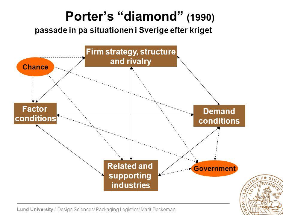 """Lund University / Design Sciences/ Packaging Logistics/ Märit Beckeman Porter's """"diamond"""" (1990) passade in på situationen i Sverige efter kriget Firm"""