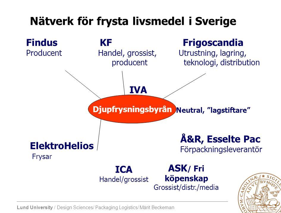 Lund University / Design Sciences/ Packaging Logistics/ Märit Beckeman Findus KF Frigoscandia Producent Handel, grossist, Utrustning, lagring, produce