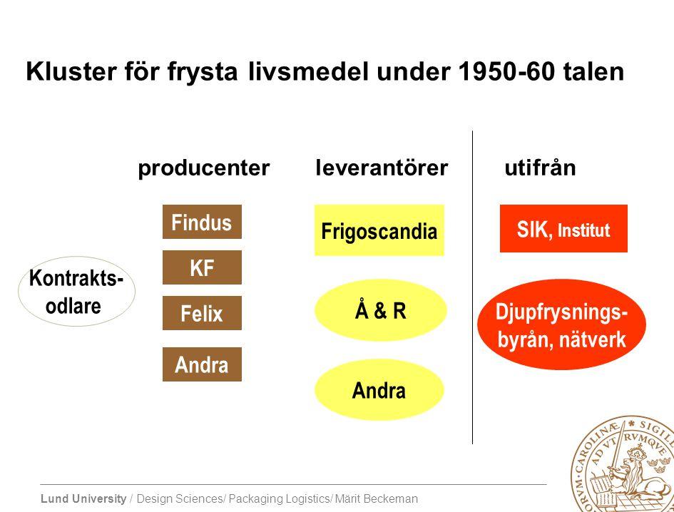 Lund University / Design Sciences/ Packaging Logistics/ Märit Beckeman Kluster för frysta livsmedel under 1950-60 talen producenter leverantörer utifr