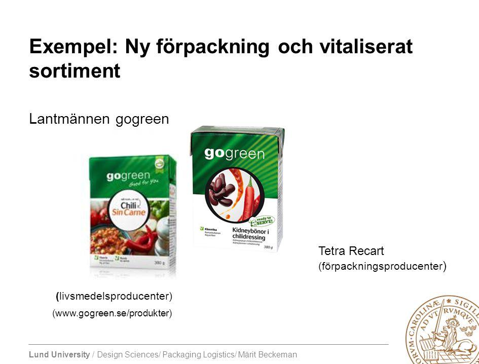 Lund University / Design Sciences/ Packaging Logistics/ Märit Beckeman Exempel: Ny förpackning och vitaliserat sortiment Lantmännen gogreen Tetra Reca