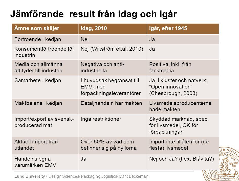Lund University / Design Sciences/ Packaging Logistics/ Märit Beckeman Jämförande result från idag och igår Ämne som skiljerIdag, 2010Igår, efter 1945