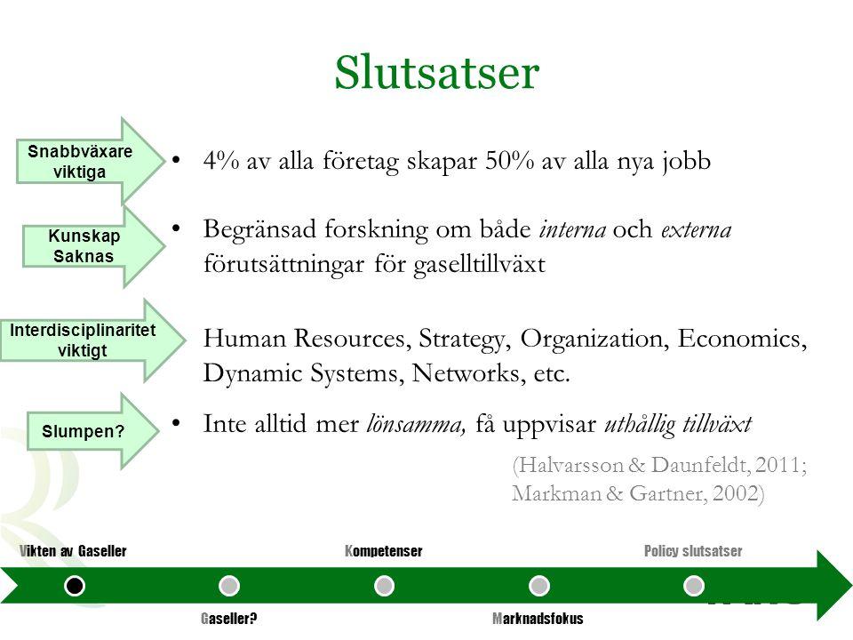 4% av alla företag skapar 50% av alla nya jobb Begränsad forskning om både interna och externa förutsättningar för gaselltillväxt Human Resources, Str