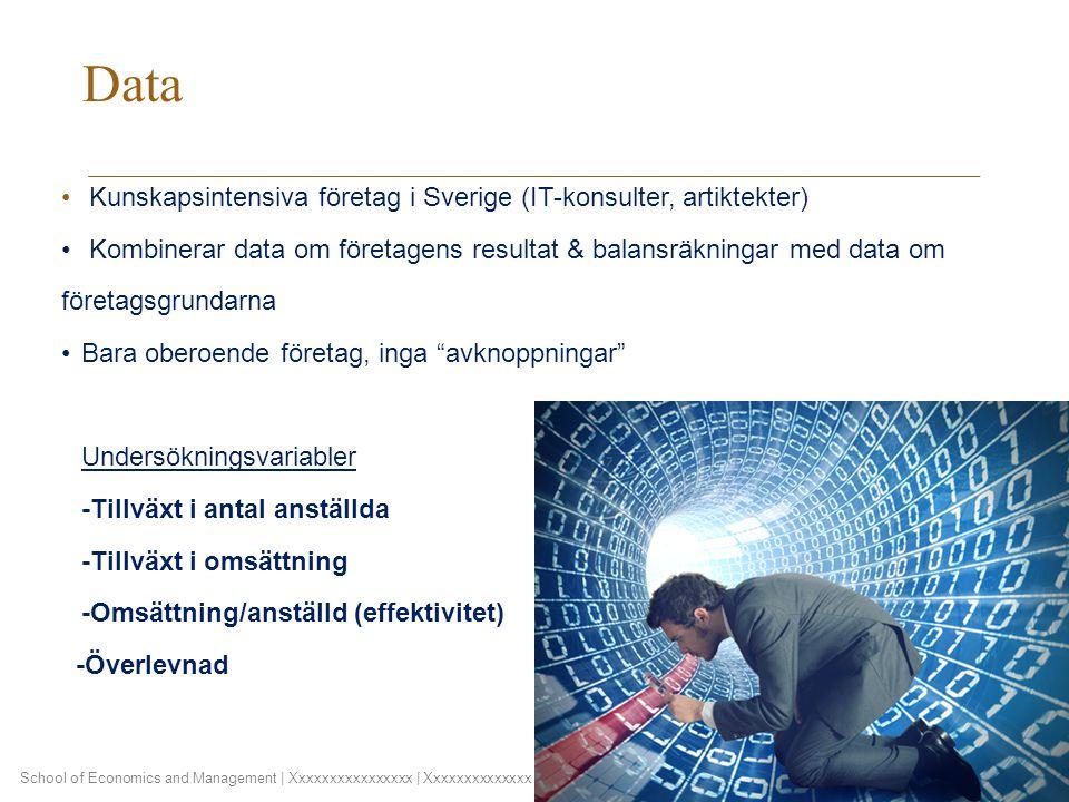 School of Economics and Management | Xxxxxxxxxxxxxxxx | Xxxxxxxxxxxxxx | (D) D Month YYYY Data Kunskapsintensiva företag i Sverige (IT-konsulter, artiktekter) Kombinerar data om företagens resultat & balansräkningar med data om företagsgrundarna Bara oberoende företag, inga avknoppningar Undersökningsvariabler -Tillväxt i antal anställda -Tillväxt i omsättning -Omsättning/anställd (effektivitet) -Överlevnad