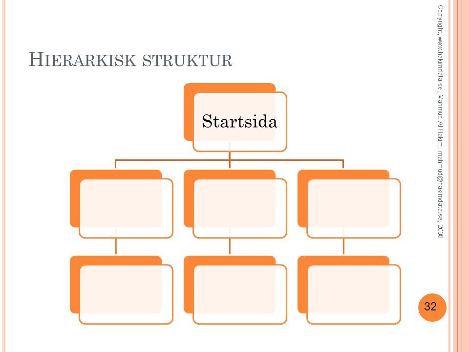 32 H IERARKISK STRUKTUR Startsida Copyright, www.hakimdata.se, Mahmud Al Hakim, mahmud@hakimdata.se, 2008