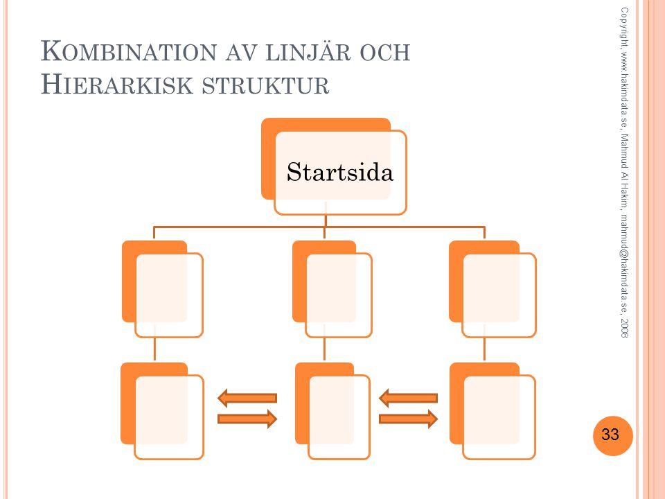 33 K OMBINATION AV LINJÄR OCH H IERARKISK STRUKTUR Startsida Copyright, www.hakimdata.se, Mahmud Al Hakim, mahmud@hakimdata.se, 2008