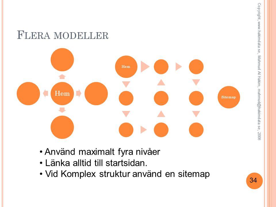 34 F LERA MODELLER Copyright, www.hakimdata.se, Mahmud Al Hakim, mahmud@hakimdata.se, 2008 Hem Sitemap Använd maximalt fyra nivåer Länka alltid till startsidan.
