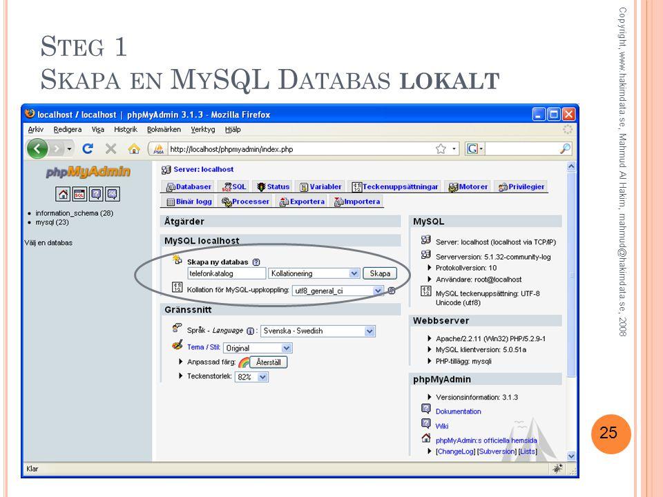 25 S TEG 1 S KAPA EN M Y SQL D ATABAS LOKALT Copyright, www.hakimdata.se, Mahmud Al Hakim, mahmud@hakimdata.se, 2008