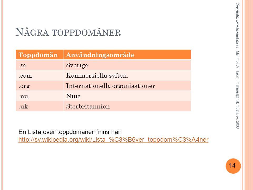 14 N ÅGRA TOPPDOMÄNER ToppdomänAnvändningsområde.seSverige.comKommersiella syften..orgInternationella organisationer.nuNiue.ukStorbritannien En Lista