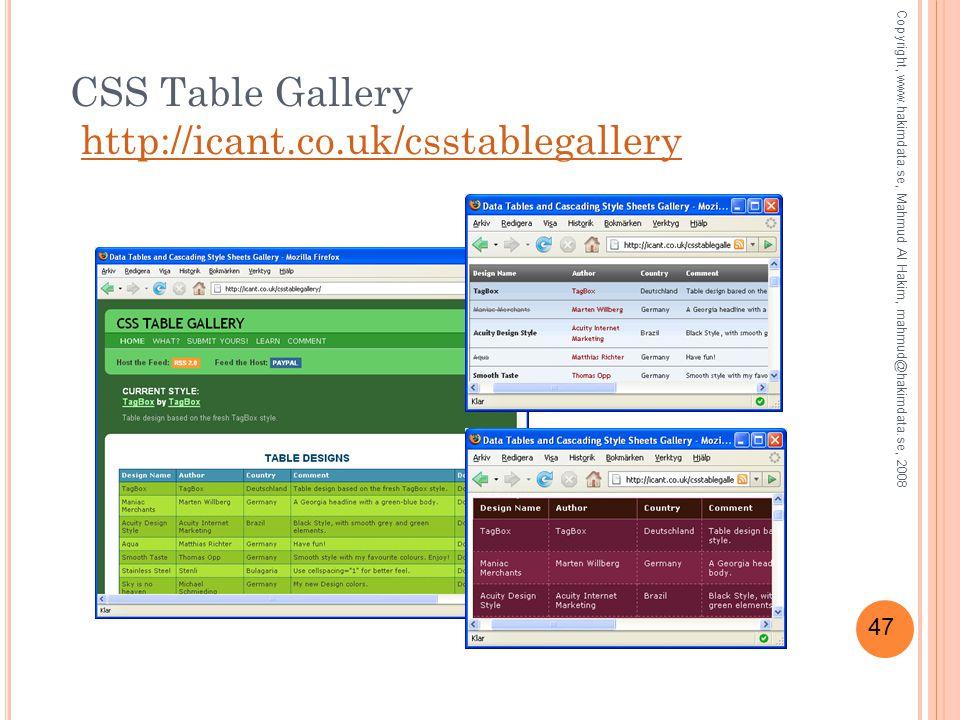 47 CSS Table Gallery http://icant.co.uk/csstablegalleryhttp://icant.co.uk/csstablegallery Copyright, www.hakimdata.se, Mahmud Al Hakim, mahmud@hakimda