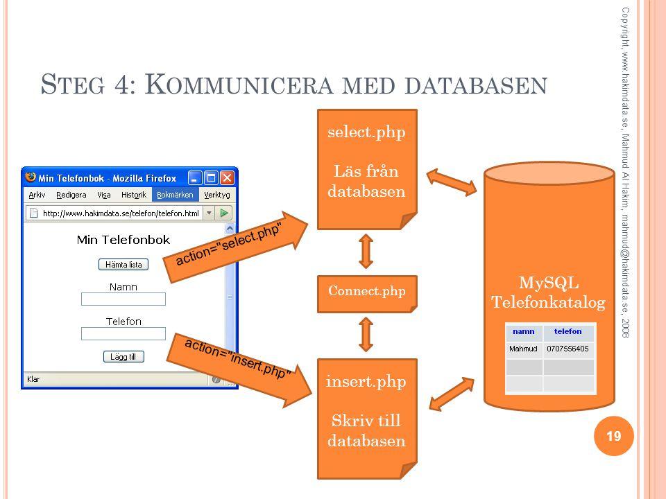 S TEG 4: K OMMUNICERA MED DATABASEN 19 Copyright, www.hakimdata.se, Mahmud Al Hakim, mahmud@hakimdata.se, 2008 MySQL Telefonkatalog select.php Läs från databasen insert.php Skriv till databasen action= select.php action= insert.php Connect.php