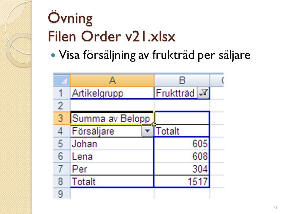 Övning Filen Order v21.xlsx Visa försäljning av frukträd per säljare 21