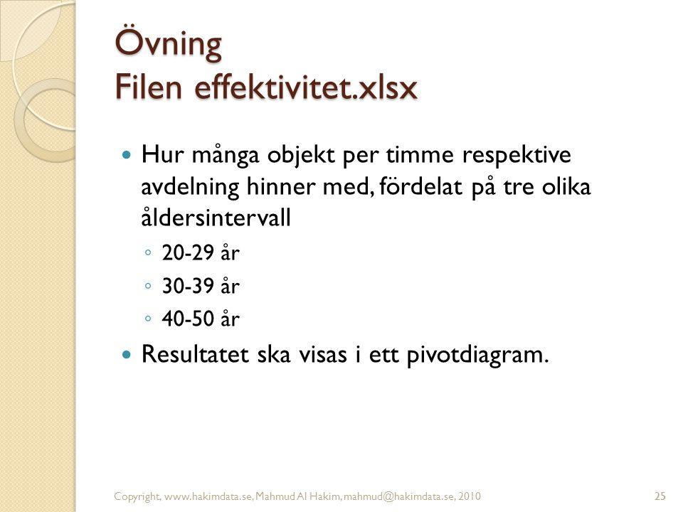 25 Övning Filen effektivitet.xlsx Copyright, www.hakimdata.se, Mahmud Al Hakim, mahmud@hakimdata.se, 201025 Hur många objekt per timme respektive avde