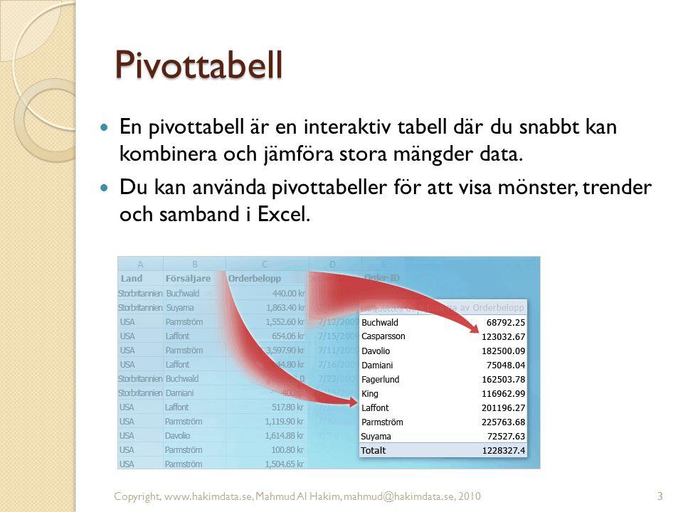 3 Pivottabell En pivottabell är en interaktiv tabell där du snabbt kan kombinera och jämföra stora mängder data. Du kan använda pivottabeller för att