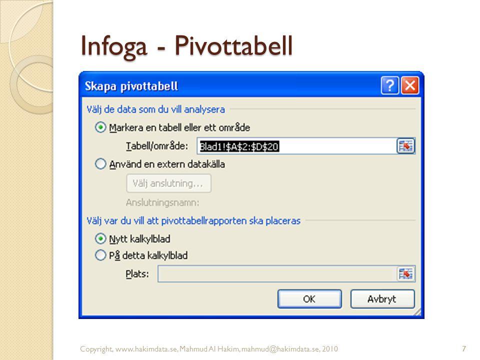 7 Infoga - Pivottabell Copyright, www.hakimdata.se, Mahmud Al Hakim, mahmud@hakimdata.se, 20107