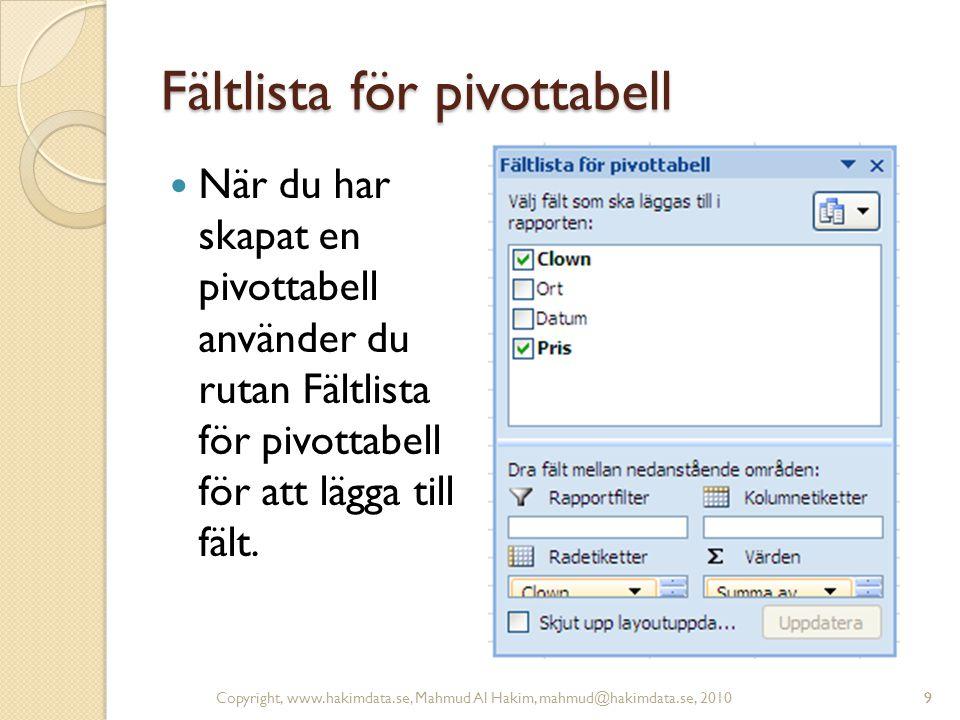 10 Formatera pivottabellrapport Copyright, www.hakimdata.se, Mahmud Al Hakim, mahmud@hakimdata.se, 201010