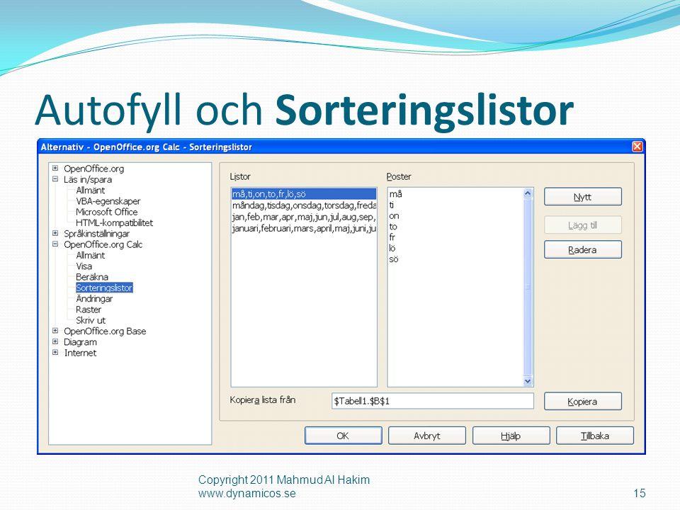 Autofyll och Sorteringslistor Copyright 2011 Mahmud Al Hakim www.dynamicos.se15