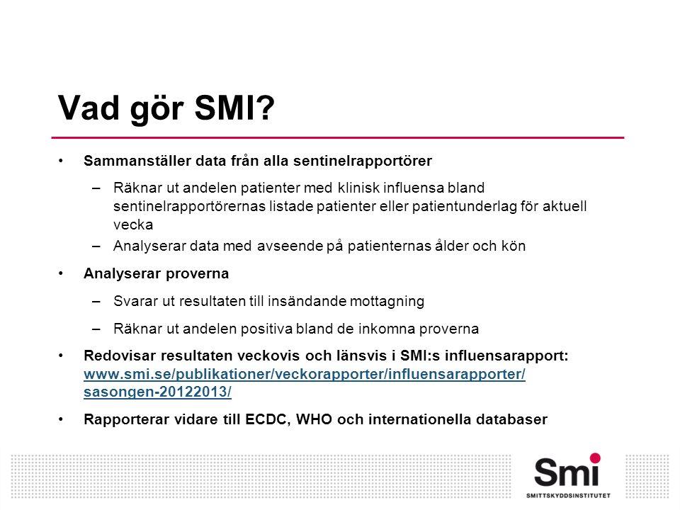 Vad gör SMI? Sammanställer data från alla sentinelrapportörer –Räknar ut andelen patienter med klinisk influensa bland sentinelrapportörernas listade