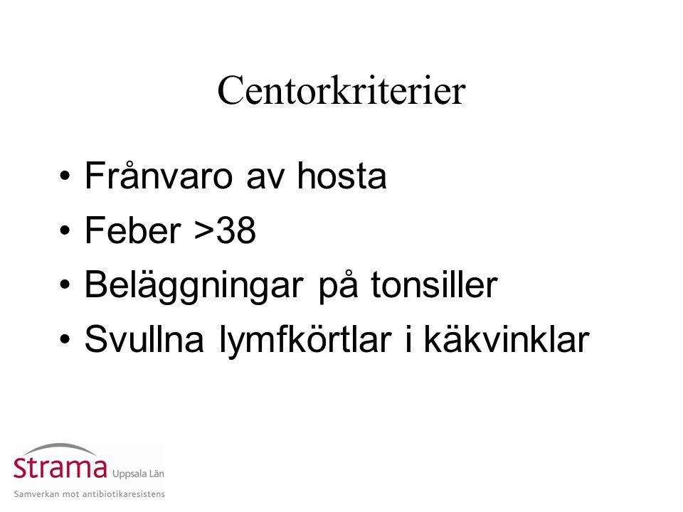 Centorkriterier Frånvaro av hosta Feber >38 Beläggningar på tonsiller Svullna lymfkörtlar i käkvinklar