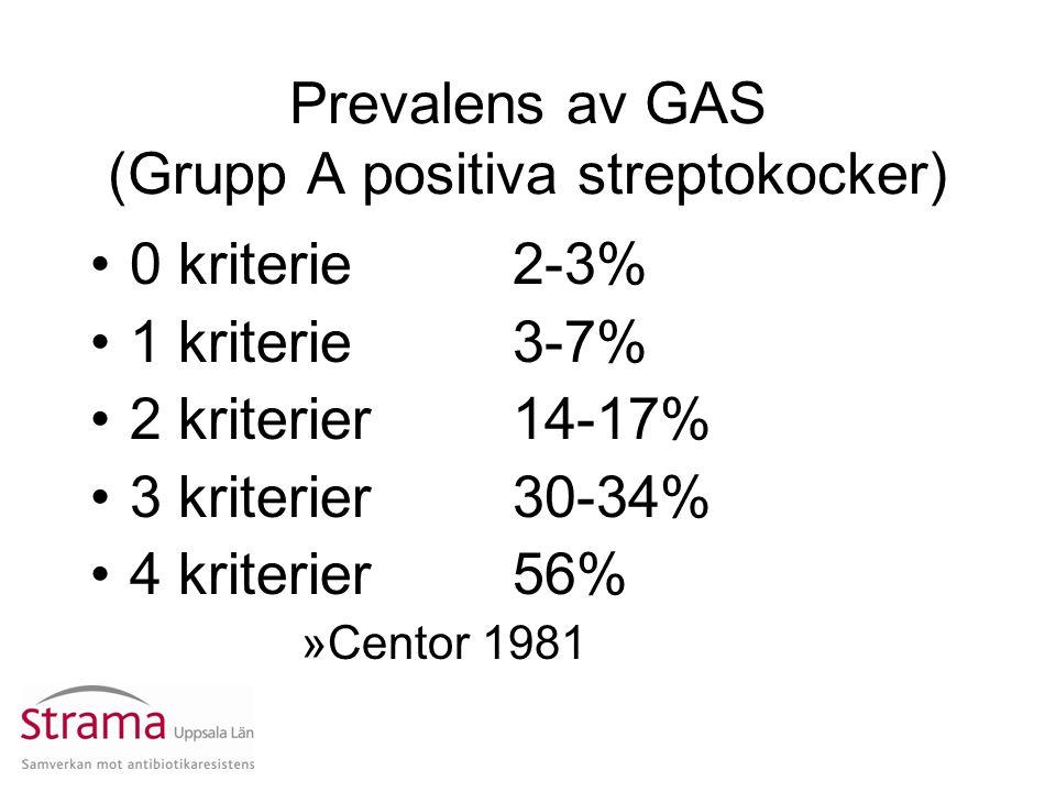 Prevalens av GAS (Grupp A positiva streptokocker) 0 kriterie2-3% 1 kriterie3-7% 2 kriterier 14-17% 3 kriterier30-34% 4 kriterier56% »Centor 1981