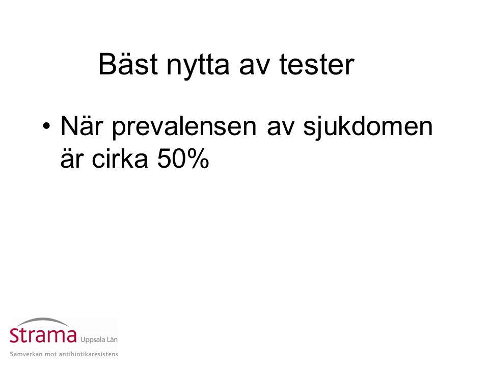 Bäst nytta av tester När prevalensen av sjukdomen är cirka 50%