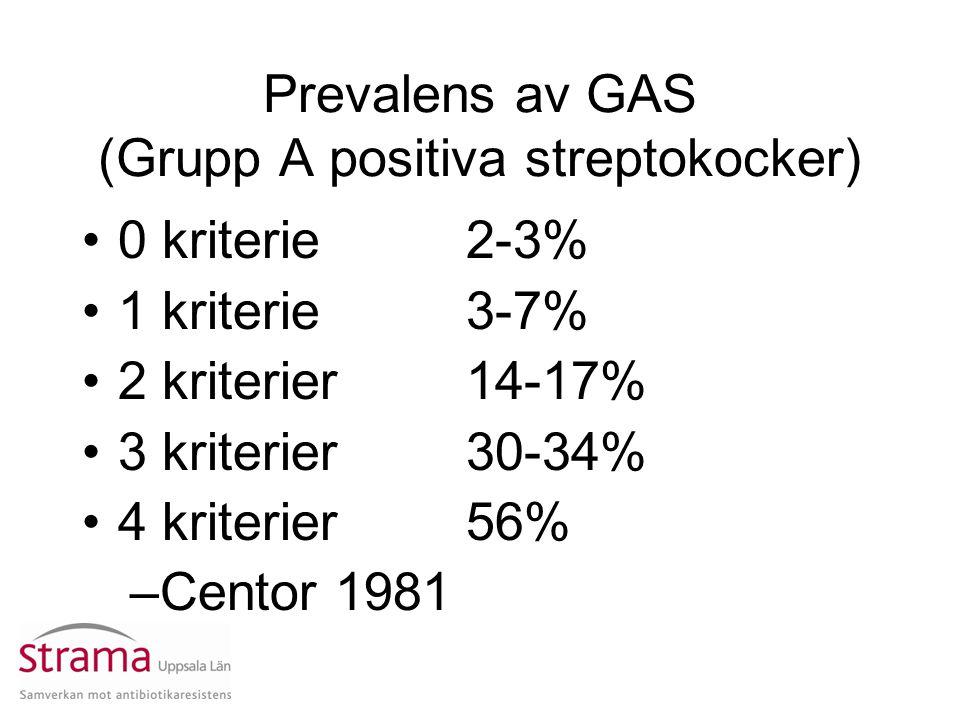 Prevalens av GAS (Grupp A positiva streptokocker) 0 kriterie2-3% 1 kriterie3-7% 2 kriterier 14-17% 3 kriterier30-34% 4 kriterier56% –Centor 1981