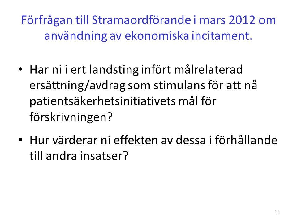 Förfrågan till Stramaordförande i mars 2012 om användning av ekonomiska incitament. Har ni i ert landsting infört målrelaterad ersättning/avdrag som s