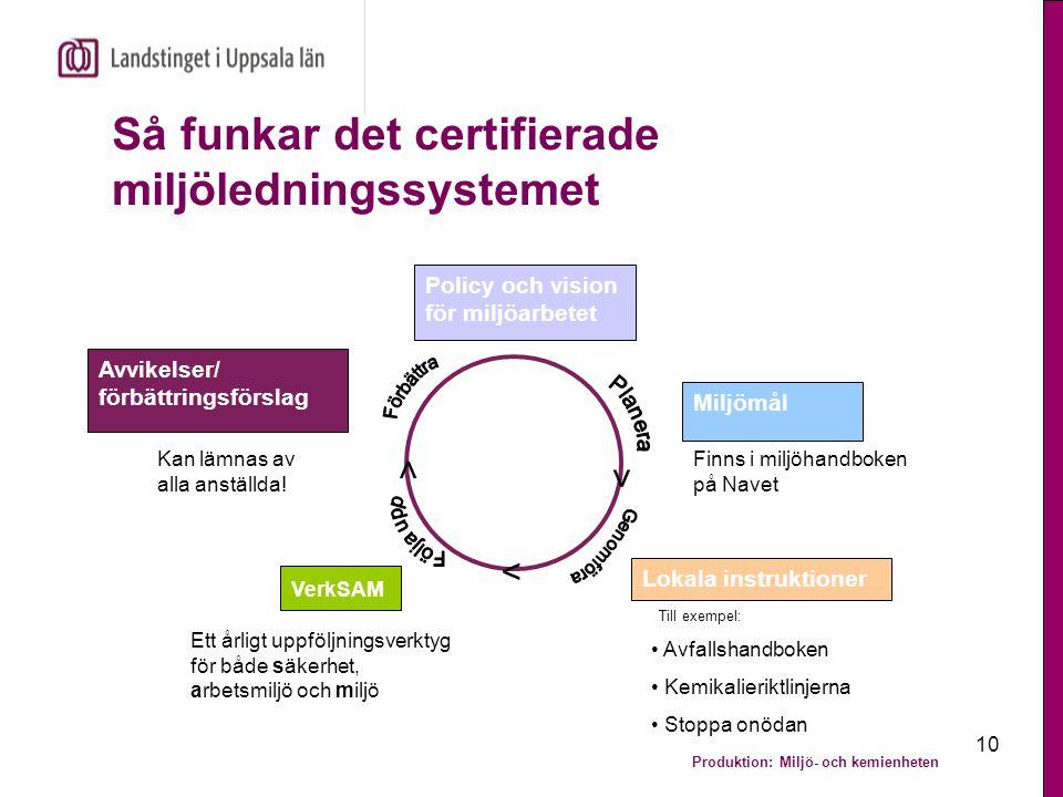 Produktion: Miljö- och kemienheten 10 Så funkar det certifierade miljöledningssystemet Avvikelser/ förbättringsförslag Kan lämnas av alla anställda! M
