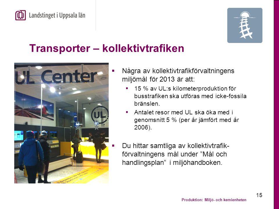 Produktion: Miljö- och kemienheten 15 Transporter – kollektivtrafiken  Några av kollektivtrafikförvaltningens miljömål för 2013 är att:  15 % av UL: