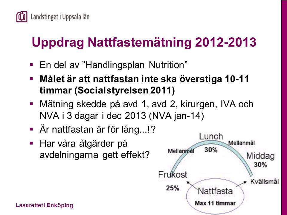 """Lasarettet i Enköping Uppdrag Nattfastemätning 2012-2013  En del av """"Handlingsplan Nutrition""""  Målet är att nattfastan inte ska överstiga 10-11 timm"""