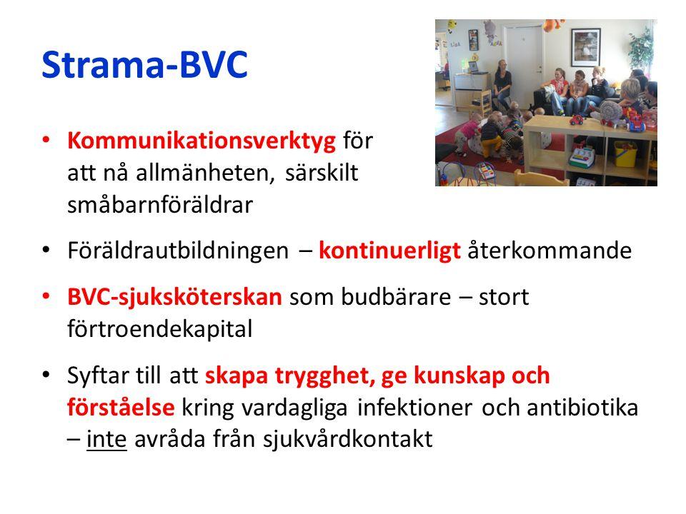 Strama-BVC Kommunikationsverktyg för att nå allmänheten, särskilt småbarnföräldrar Föräldrautbildningen – kontinuerligt återkommande BVC-sjuksköterskan som budbärare – stort förtroendekapital Syftar till att skapa trygghet, ge kunskap och förståelse kring vardagliga infektioner och antibiotika – inte avråda från sjukvårdkontakt