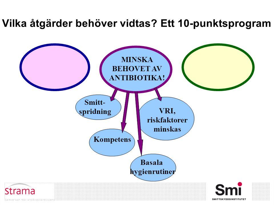 MINSKA BEHOVET AV ANTIBIOTIKA.