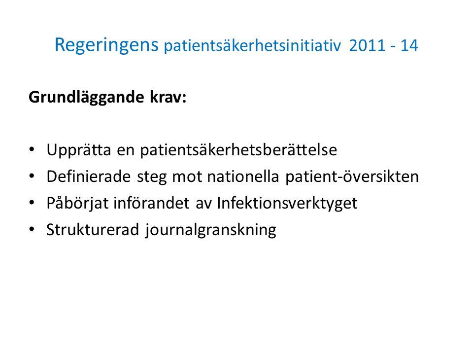 Regeringens patientsäkerhetsinitiativ 2011 - 14 Grundläggande krav: Upprätta en patientsäkerhetsberättelse Definierade steg mot nationella patient-översikten Påbörjat införandet av Infektionsverktyget Strukturerad journalgranskning
