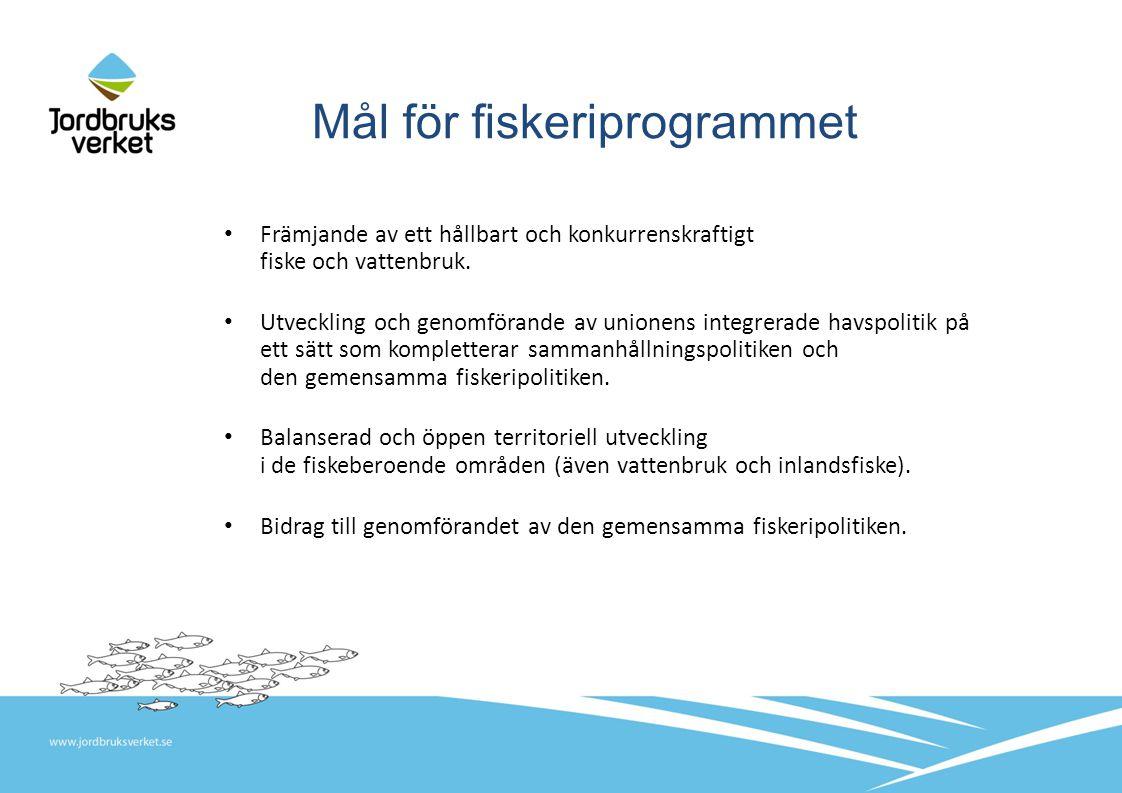 Mål för fiskeriprogrammet Främjande av ett hållbart och konkurrenskraftigt fiske och vattenbruk.