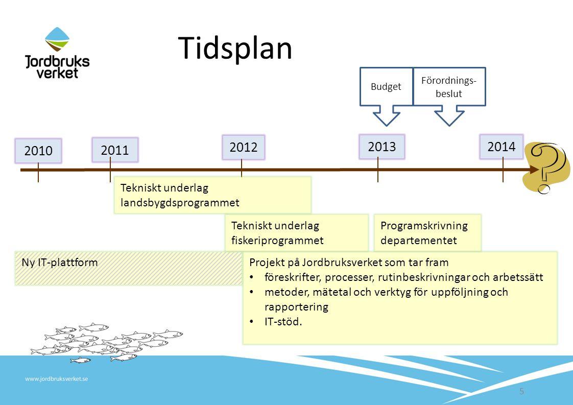 Förordnings- beslut Tidsplan 5 Projekt på Jordbruksverket som tar fram föreskrifter, processer, rutinbeskrivningar och arbetssätt metoder, mätetal och verktyg för uppföljning och rapportering IT-stöd.