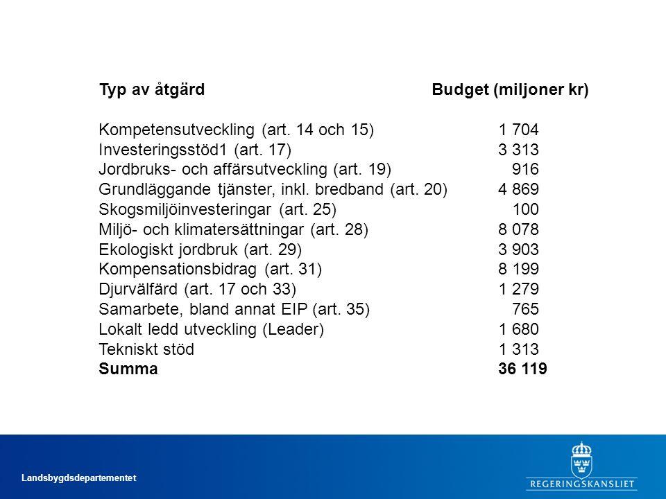 Landsbygdsdepartementet Typ av åtgärd Budget (miljoner kr) Kompetensutveckling (art. 14 och 15) 1 704 Investeringsstöd1 (art. 17) 3 313 Jordbruks- och