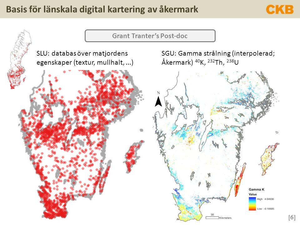[6] Grant Tranter's Post-doc SGU: Gamma strålning (interpolerad; Åkermark) 40 K, 232 Th, 238 U SLU: databas över matjordens egenskaper (textur, mullhalt,...) Basis för länskala digital kartering av åkermark