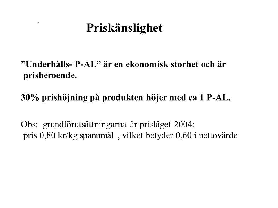 Priskänslighet Underhålls- P-AL är en ekonomisk storhet och är prisberoende.