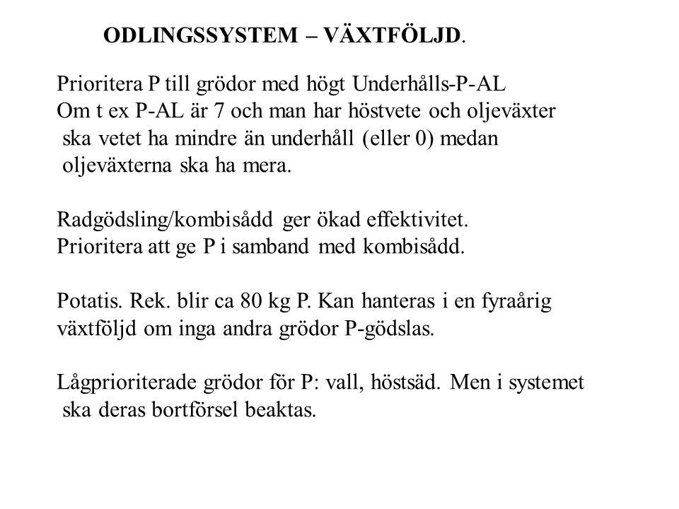 ODLINGSSYSTEM – VÄXTFÖLJD.