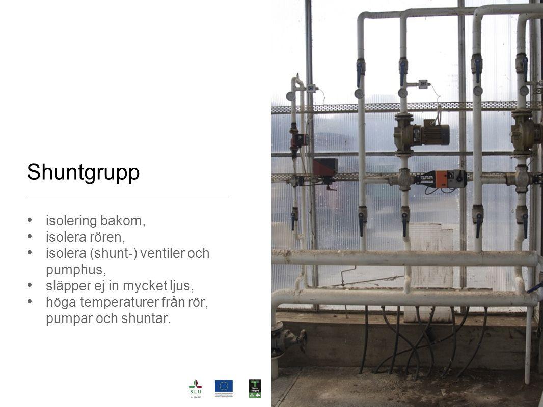 Shuntgrupp isolering bakom, isolera rören, isolera (shunt-) ventiler och pumphus, släpper ej in mycket ljus, höga temperaturer från rör, pumpar och shuntar.