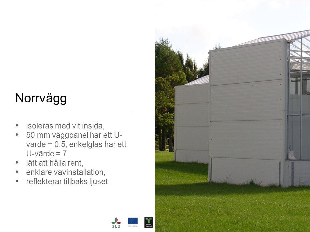 Norrvägg isoleras med vit insida, 50 mm väggpanel har ett U- värde = 0,5, enkelglas har ett U-värde = 7, lätt att hålla rent, enklare vävinstallation,
