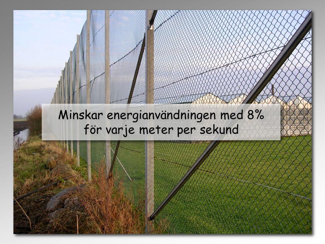 Minskar energianvändningen med 8% för varje meter per sekund Minskar energianvändningen med 8% för varje meter per sekund