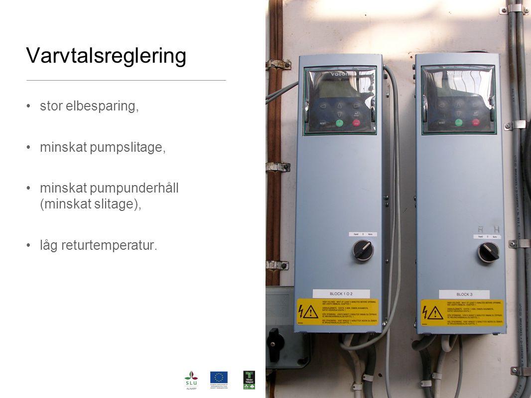 Varvtalsreglering stor elbesparing, minskat pumpslitage, minskat pumpunderhåll (minskat slitage), låg returtemperatur.