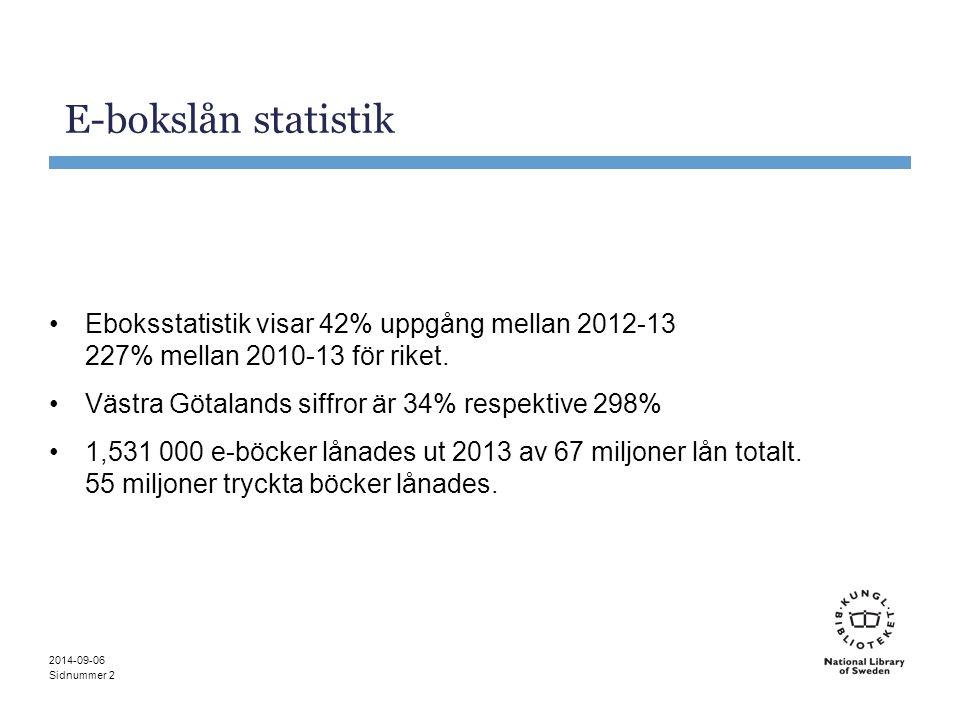 Sidnummer 2014-09-06 2 E-bokslån statistik Eboksstatistik visar 42% uppgång mellan 2012-13 227% mellan 2010-13 för riket. Västra Götalands siffror är
