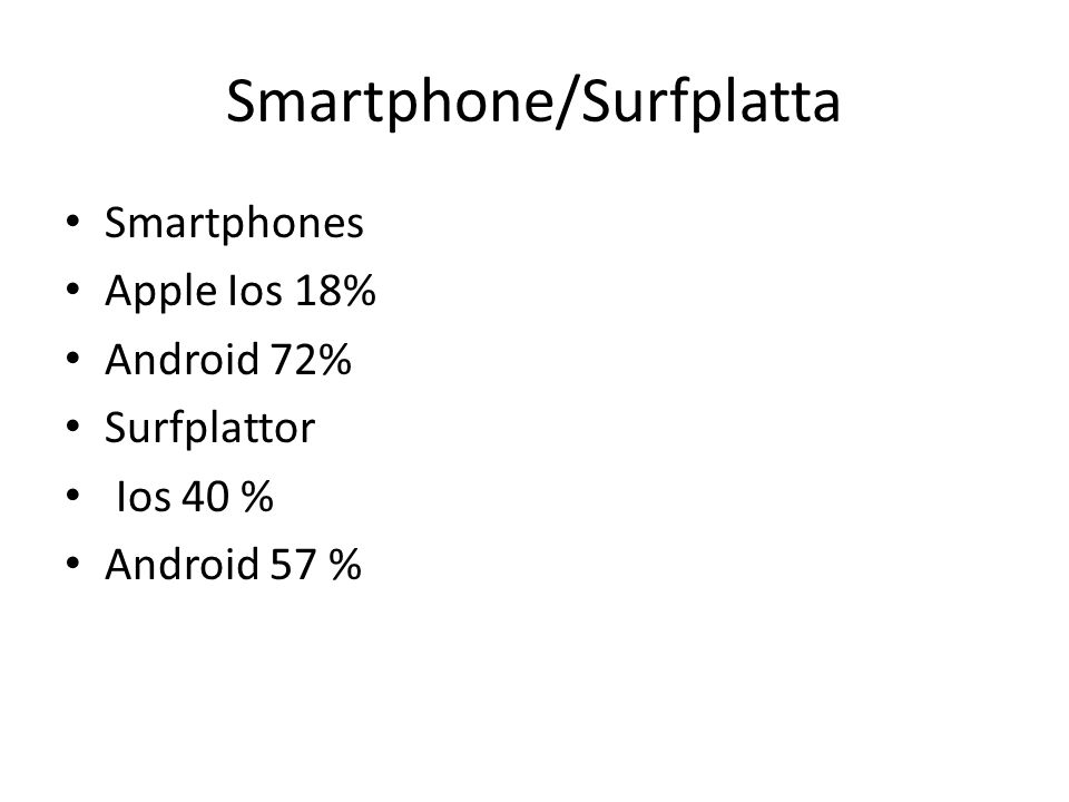 Smartphone/Surfplatta Smartphones Apple Ios 18% Android 72% Surfplattor Ios 40 % Android 57 %