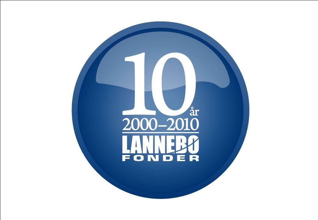 Lannebo Fonder 10 år Värdet av 100 000 kronor investerat 2000-08-04 *startdatum 001031