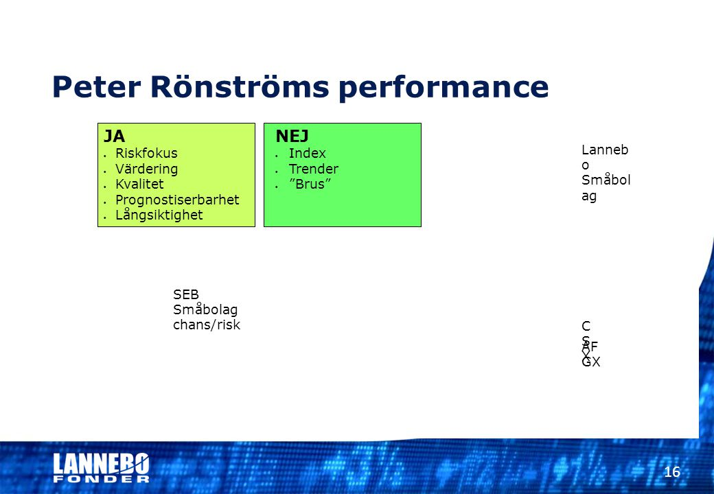 Peter Rönströms performance SEB Småbolag chans/risk CSXCSX AF GX Lanneb o Småbol ag JA  Riskfokus  Värdering  Kvalitet  Prognostiserbarhet  Långs